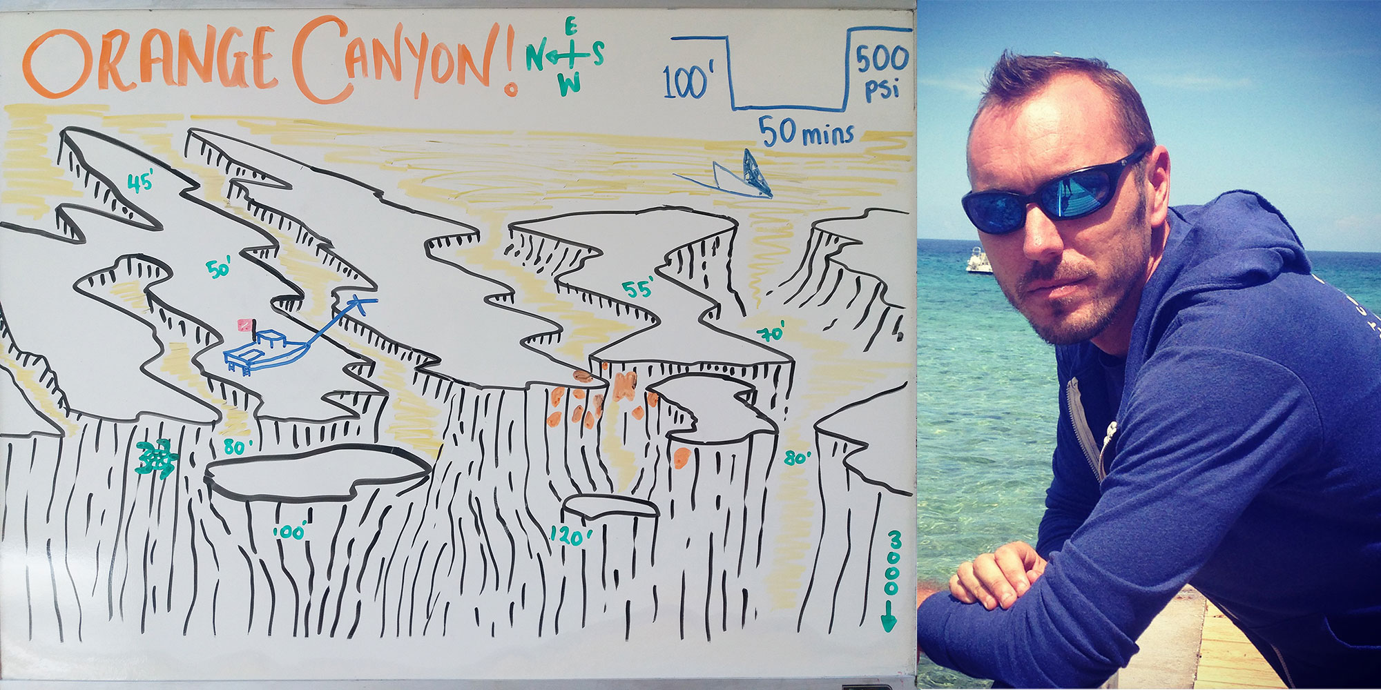 Clearly Cayman Dive Log – Orange Canyon